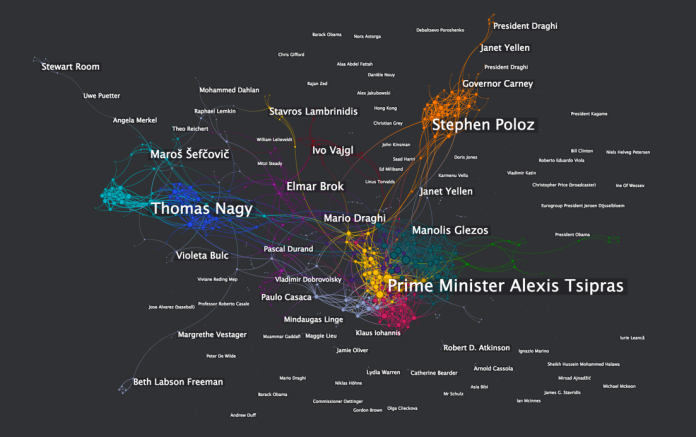 The top people extract from the online conversation. Out side of global finance and the Greek debt restructuring, the EP decision to back new limits for food based biofuels was the most embedded policy instance over the last week.